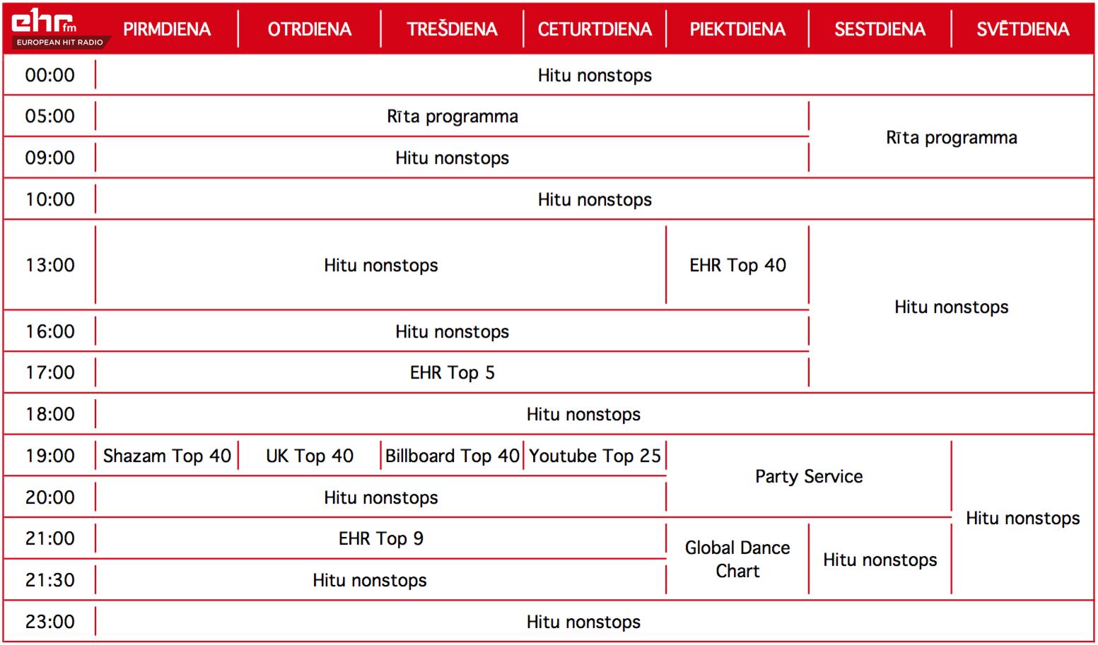 EHR Programma 2021.07.png